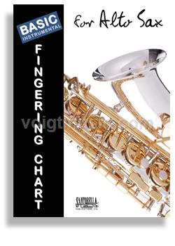 Basic Fingering Chart for Alto Sax